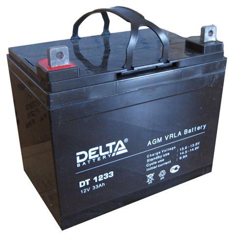 Аккумулятор CyberPower BPSE72V45ART2U